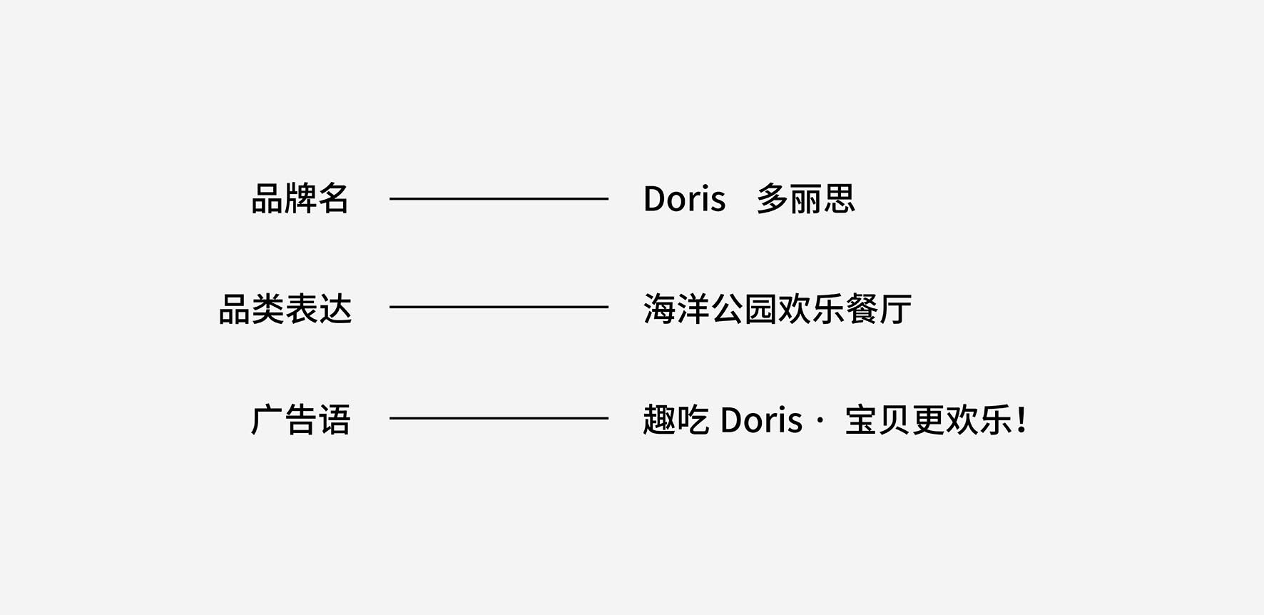 品牌气质定位 品牌名:Doris多丽思